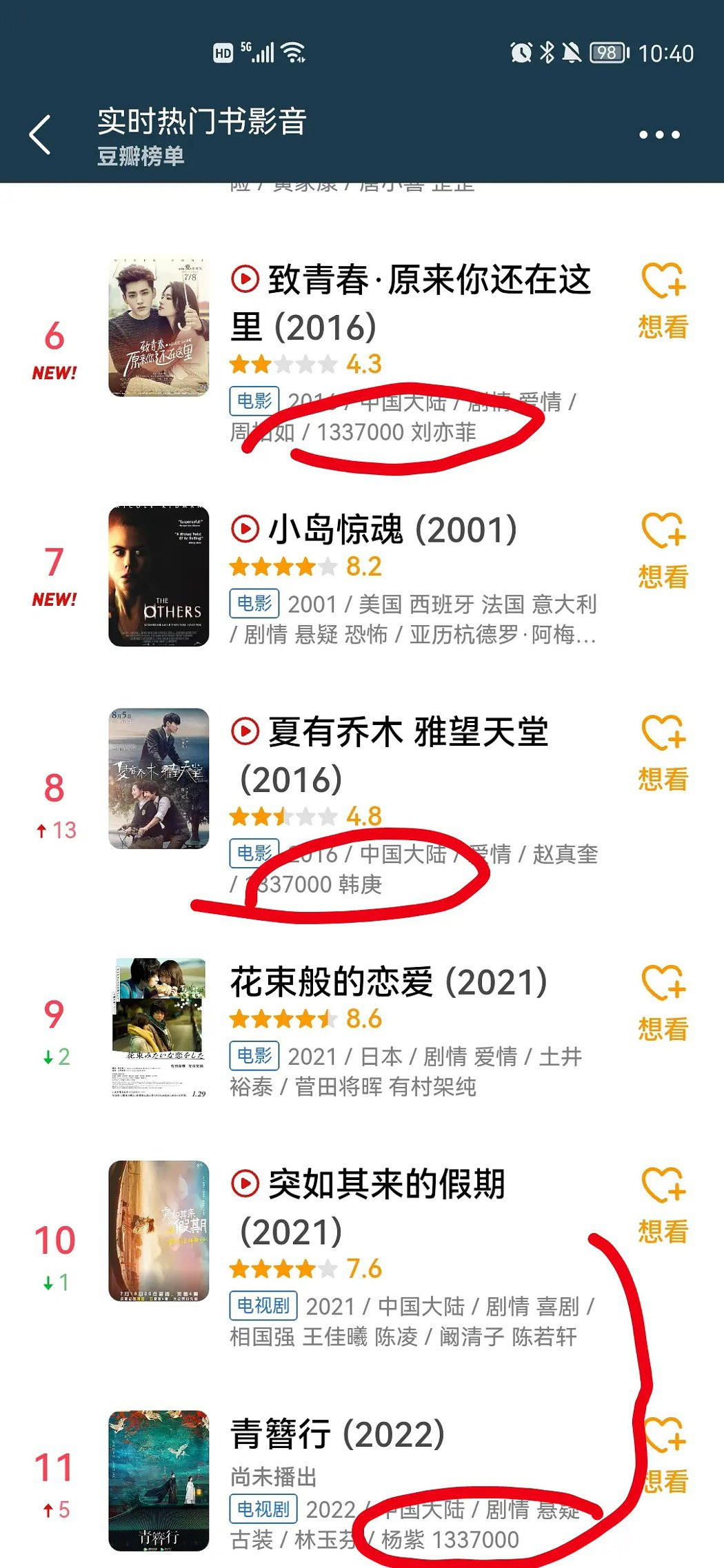 網友還發現在豆瓣上搜尋吳亦凡過往戲劇作品,吳亦凡的名字變成一個編號1337000...