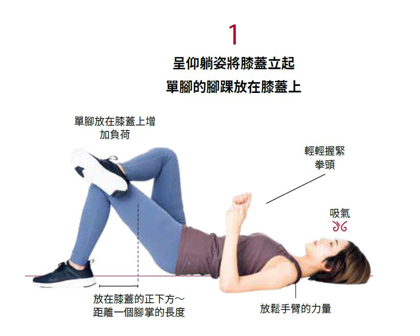 仰躺姿勢立起,,單腳的腳踝放在膝蓋上 。 圖/采實文化提供