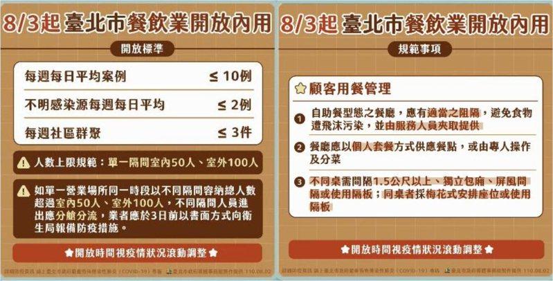 圖/臺北市防疫因應記者會直播截圖