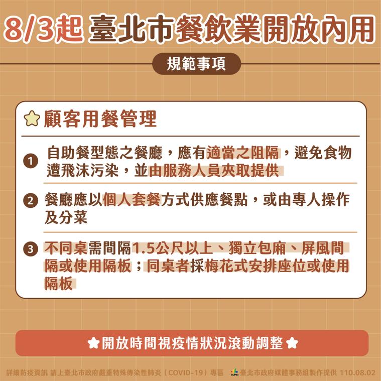 圖片來源/臺北市政府