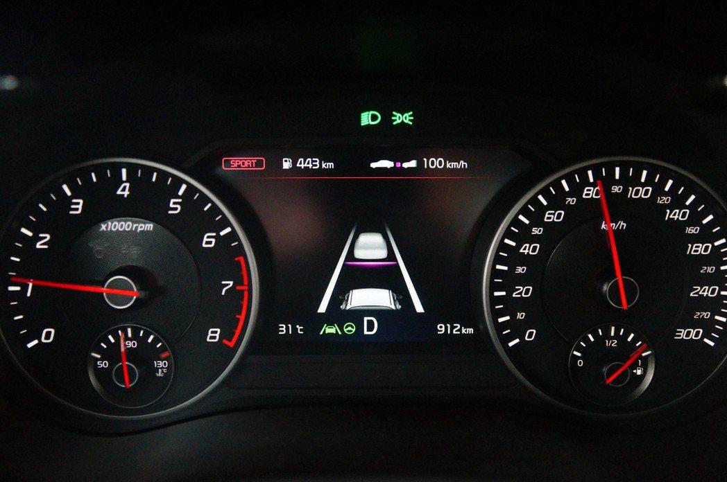 Level 2等級的DRIVE WiSE智慧安全輔助系統使用上也十分的精準。 記...