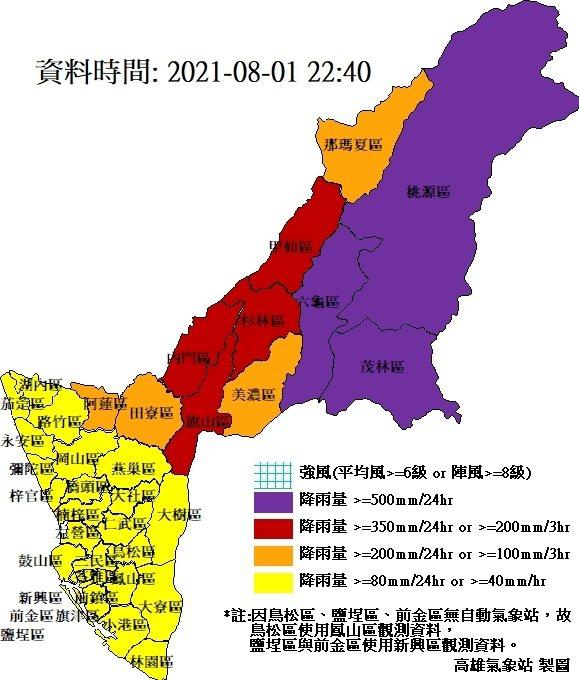 高雄山區昨天雨量「紫爆」,桃源、茂林、六龜區日累積雨量飆破500毫米。圖/高雄氣...