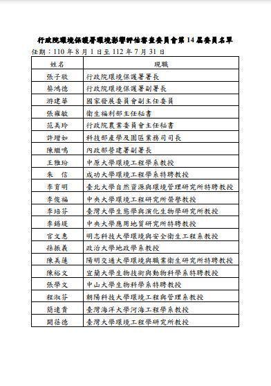 14屆環評委員名單。圖/環保署提供