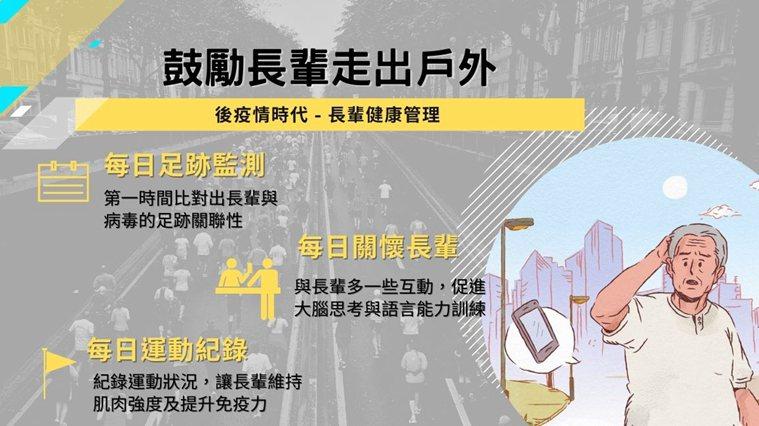 預防走失,讓長輩配戴定位手錶是選擇之一。 圖/台灣大哥大提供