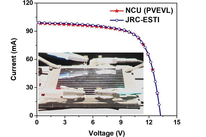 於模擬太陽光照射下的OPV微型模組照片,及分別由兩單位(中央大學與JRC-EST...