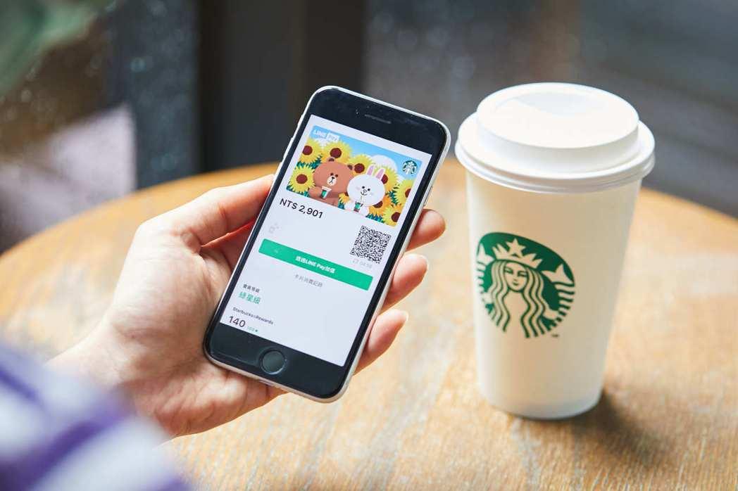 LINE Pay星巴克隨行卡登場。圖/星巴克提供