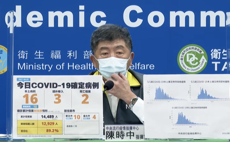 中央流行疫情指揮中心指揮官陳時中。圖/擷取自指揮中心直播影片