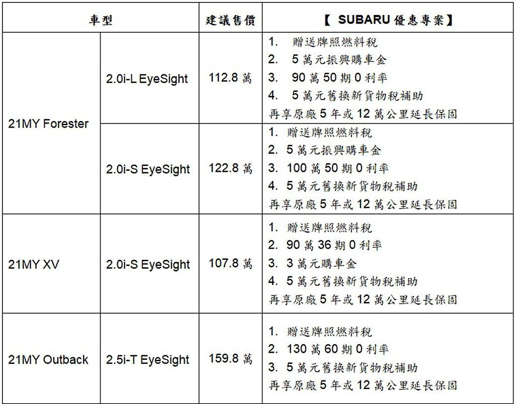 Subaru汽車8月促銷優惠方案。 圖/Subaru提供