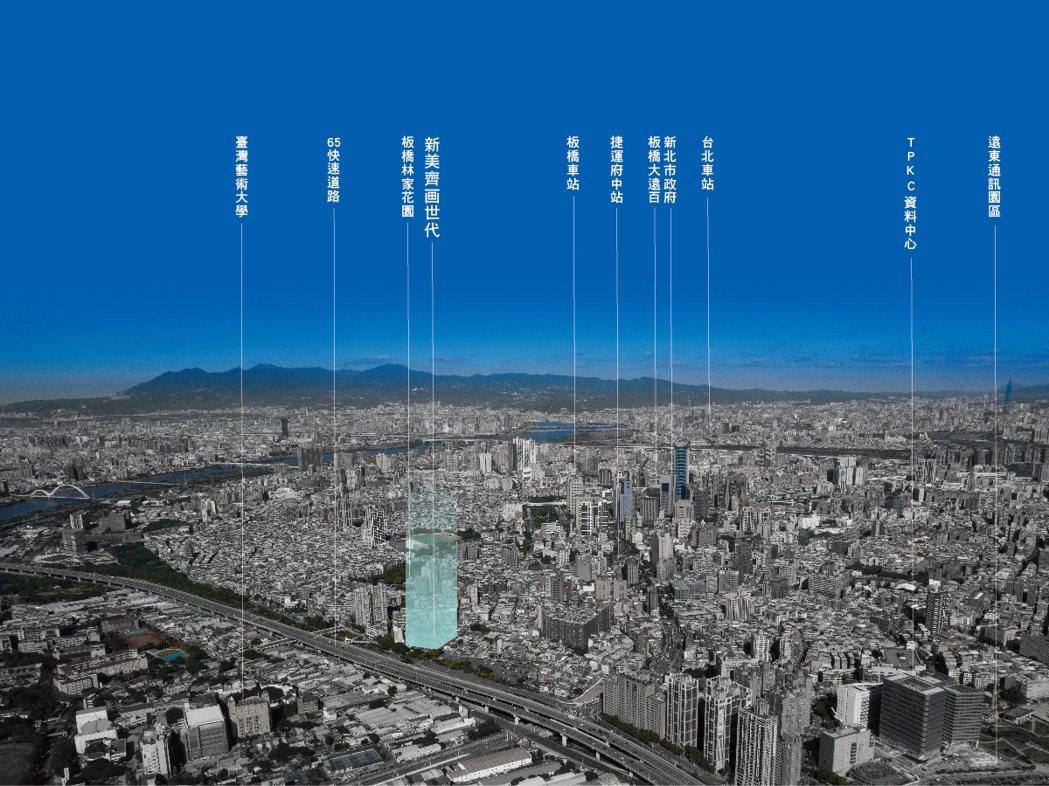 新美齊集團╳大陸工程營造,府中站2449坪超級地標。 業者/提供