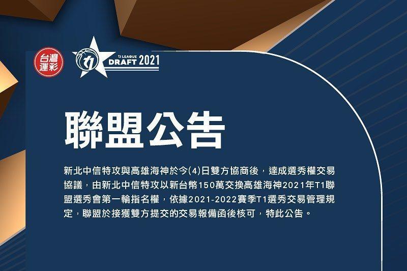 新北中信特攻以新台幣150萬元交換高雄海神2021年T1聯盟選秀會第一輪指名權,中信特攻首輪將握有2次選秀權。 截圖自T1聯盟粉絲團