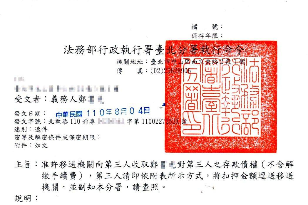 台北分署對防疫違規者核發執行命令。圖/台北分署提供