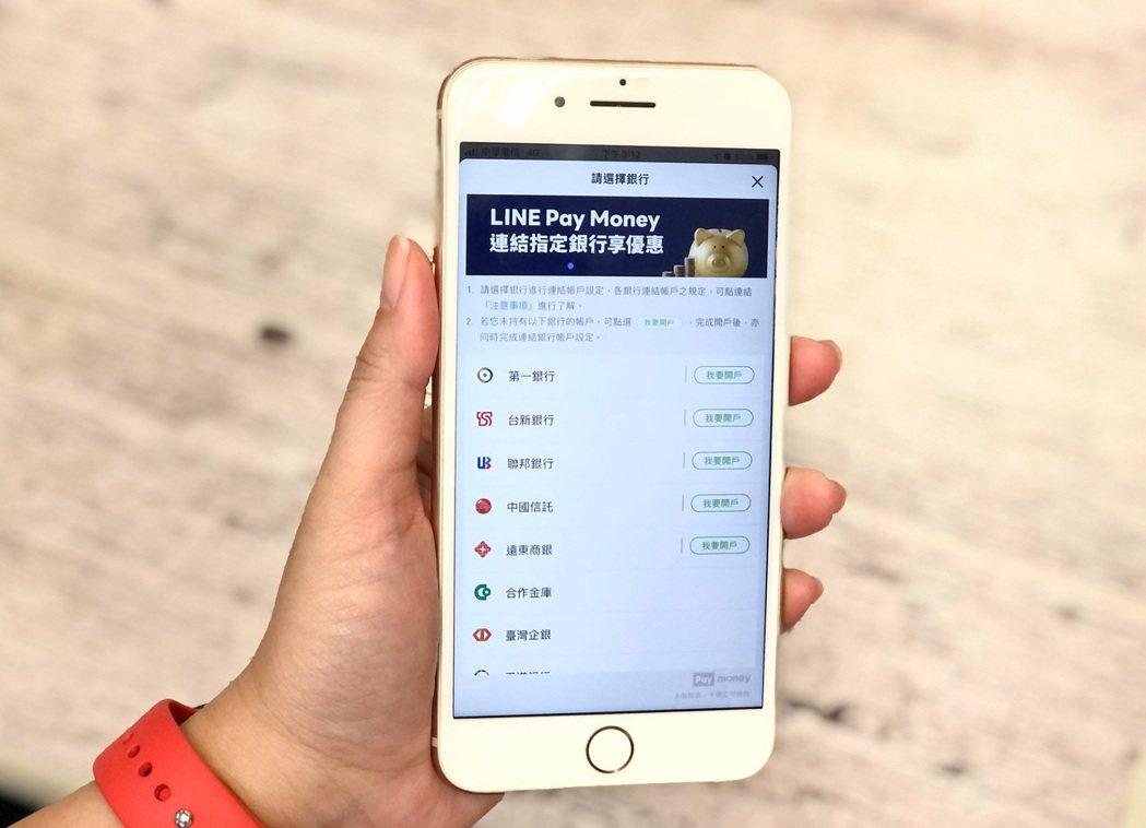 民眾使用電子支付通常必須綁定信用卡或銀行帳戶。圖/一卡通公司提供。