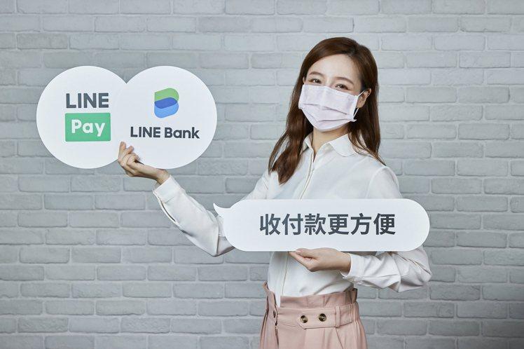 LINE揪團支援LINE Pay Money 、LINE Bank兩大支付方式,...