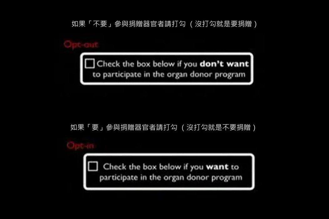 因為表格設計簡單的設計,就讓民眾捐贈器官的意願有如此大的差異。 圖/作者提供