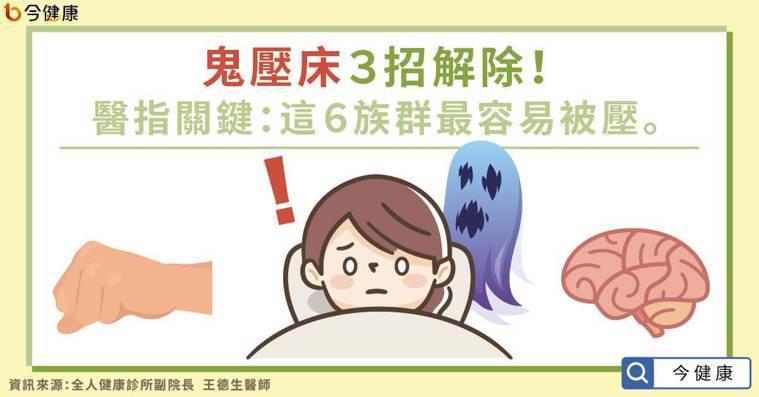 鬼壓床3招解除!醫指關鍵:這6族群最容易被壓。