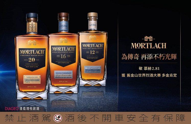 慕赫2.81單一麥芽威士忌三款核心產品,於2021舊金山世界烈酒競賽,共計拿下兩...