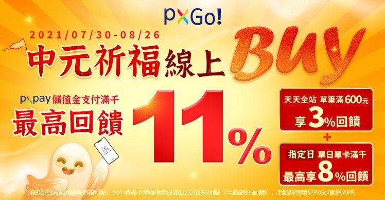 迎接中元節「PXGo!全聯線上購」祭出多樣線上獨家活動,最高享11%福利點回饋。...