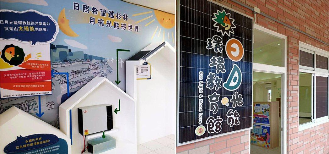 日月光集團推廣綠能教育,替高雄杉林國中設置一間「能源環境教育館」,成為低碳、創新...