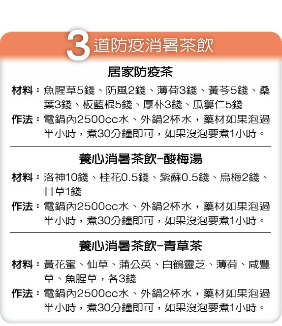 3道防疫消暑茶飲 製表/黃妙雲