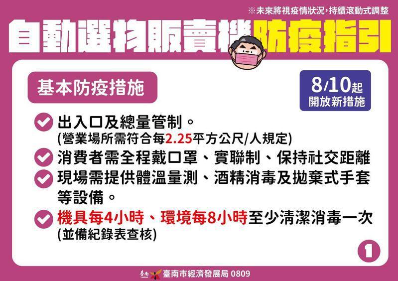 台南市經濟發展局今天公布夾娃娃機店最新防疫規範。圖/市府提供