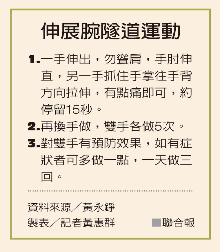伸展腕隧道運動 資料來源╱黃永錚 製表╱記者黃惠群