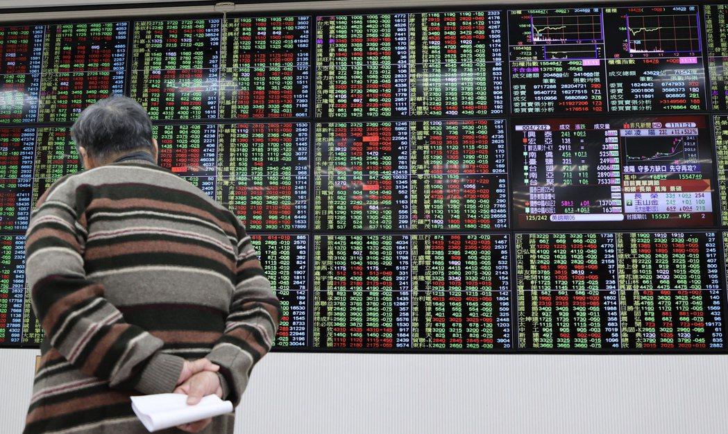 全球股市自9月底後震盪加劇,連帶影響海外原型ETF表現,不過投資人明顯逢震盪卡位...