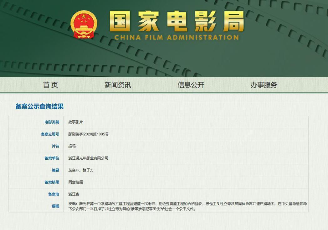 圖/中國國家電影局