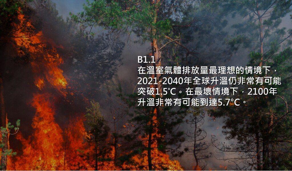 聯合國IPCC最新報告指出,未來20年內全球升溫將達1.5°C。 圖/擷取直播畫...