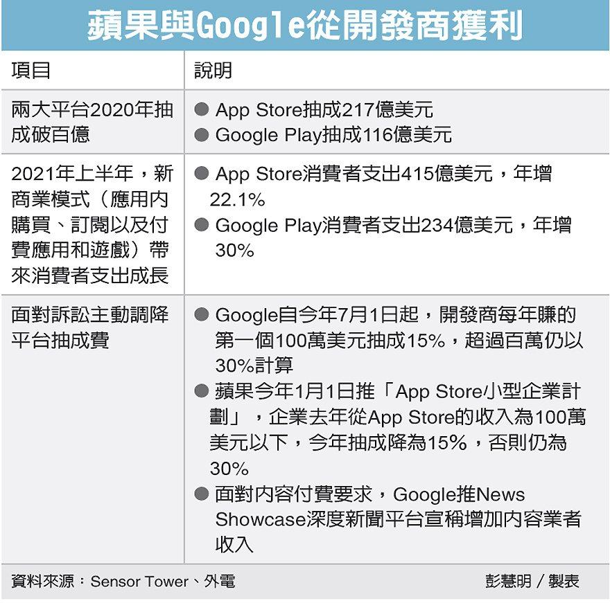 圖/經濟日報官網