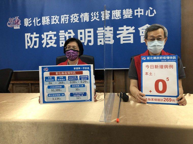彰化縣連續12天沒有新增新冠肺炎確診個案。記者林敬家/攝影