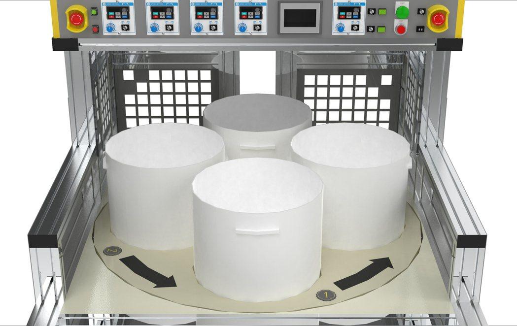 由自動化循環式工作台整合多組獨立磁力研磨單機,可自動執行流水線化的多段研磨,一鍵...