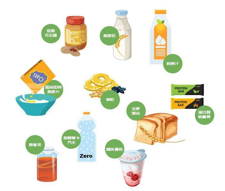 營養師眼中的10大「偽健康食物」 圖/123RF