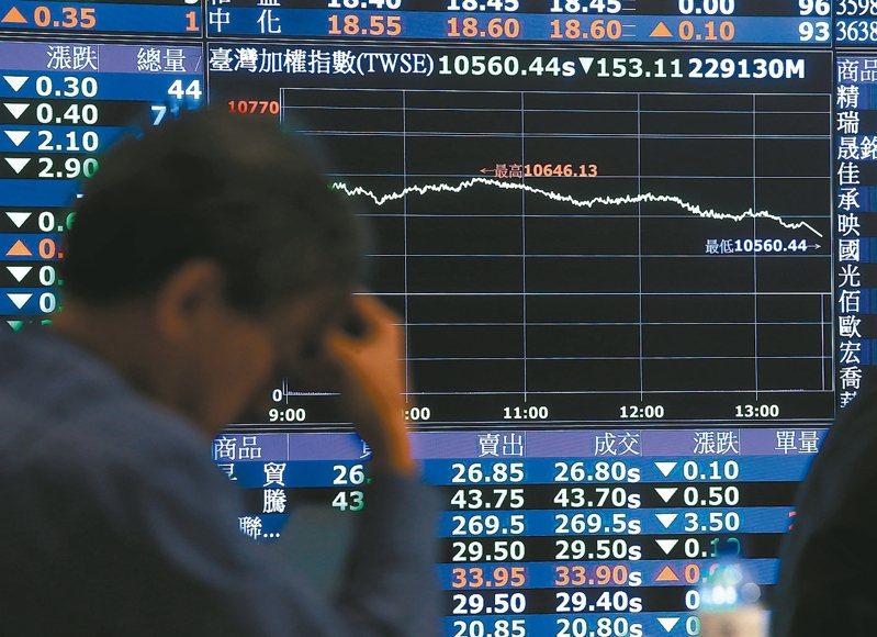 上周台股跌勢加速,本周加權指數有機會止跌反彈,由於電子、傳產業者法說會都透露景氣無虞,專家認為,大跌過後長線投資買點逐漸浮現,可分批布局。圖/聯合報系資料照片