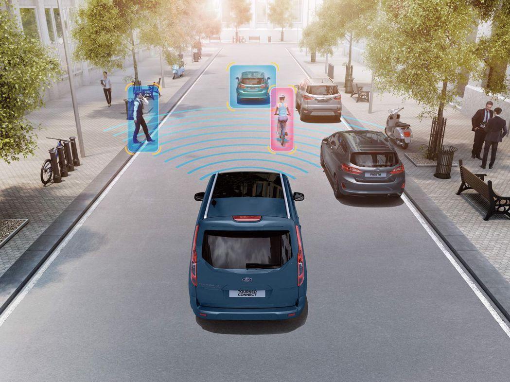PCA前向碰撞預警系統(附AEB全速域輔助煞停系統)能偵測到前方車輛、行人或有碰...
