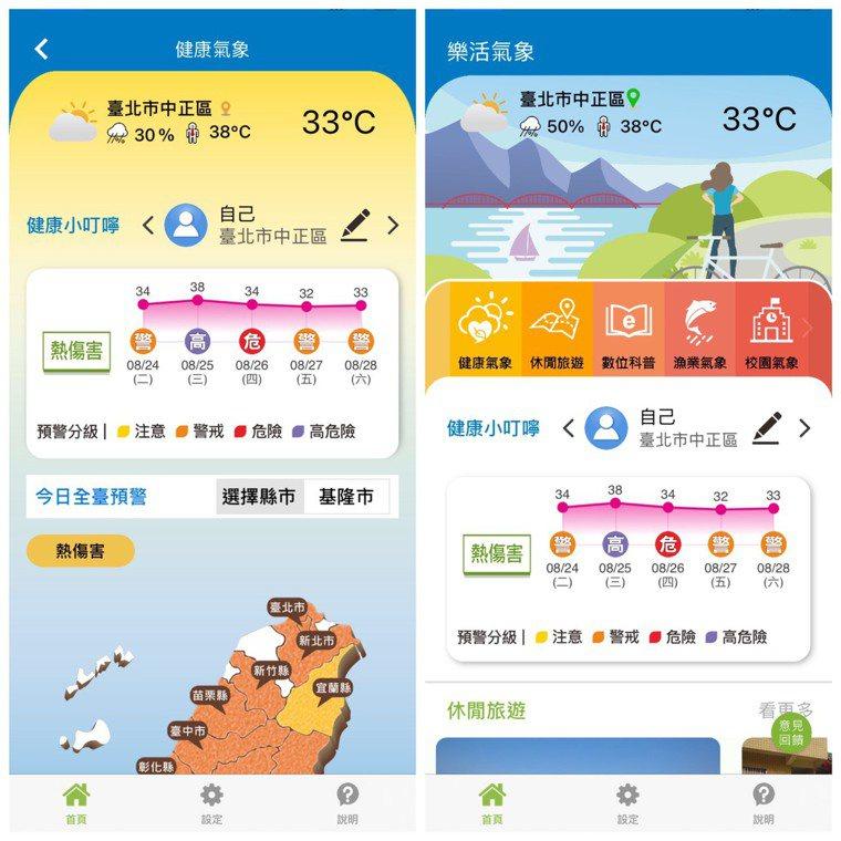 「樂活氣象App」平台提供天氣訊息與即時預警、健康叮嚀等資訊,可先預警防中暑。圖...