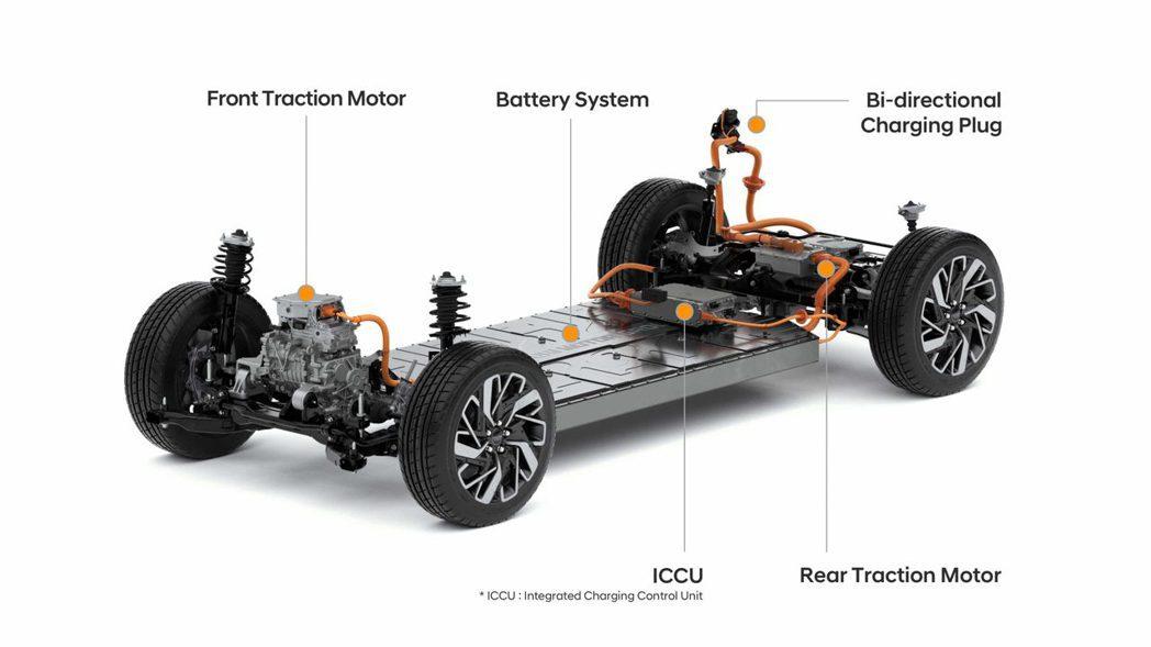 Kia計畫在2025年前推出11款的新電動車中,將會7款皆為搭載E-GMP底盤的...