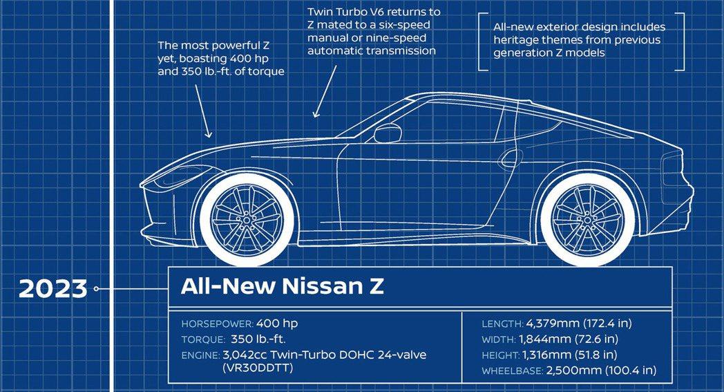 美規Nissan Z數據。 摘自Carscoops