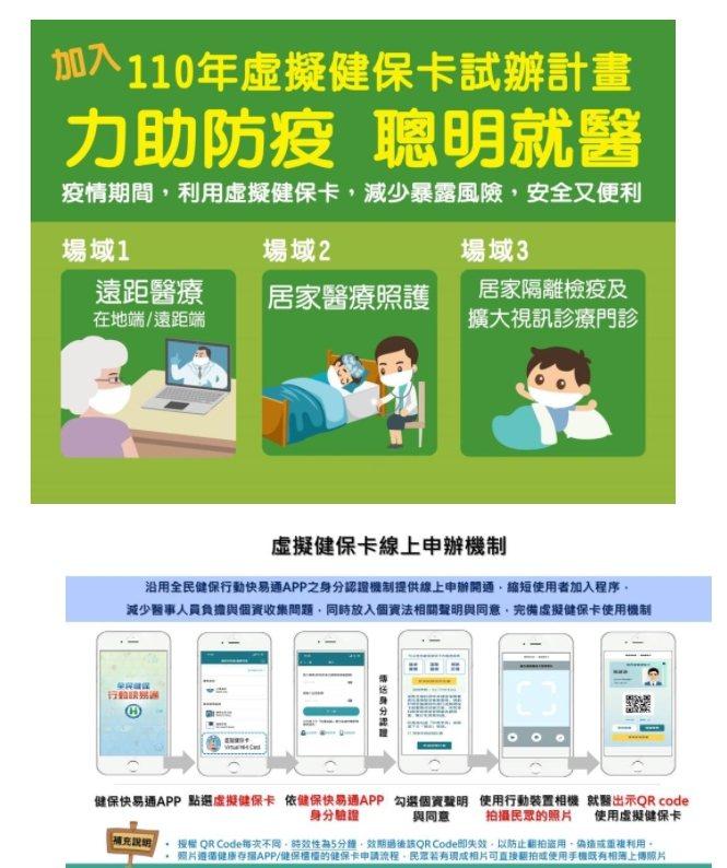 打開健保快易通App,只要五個步驟就能開始用「虛擬健保卡」。圖/擷取自健保快易通...