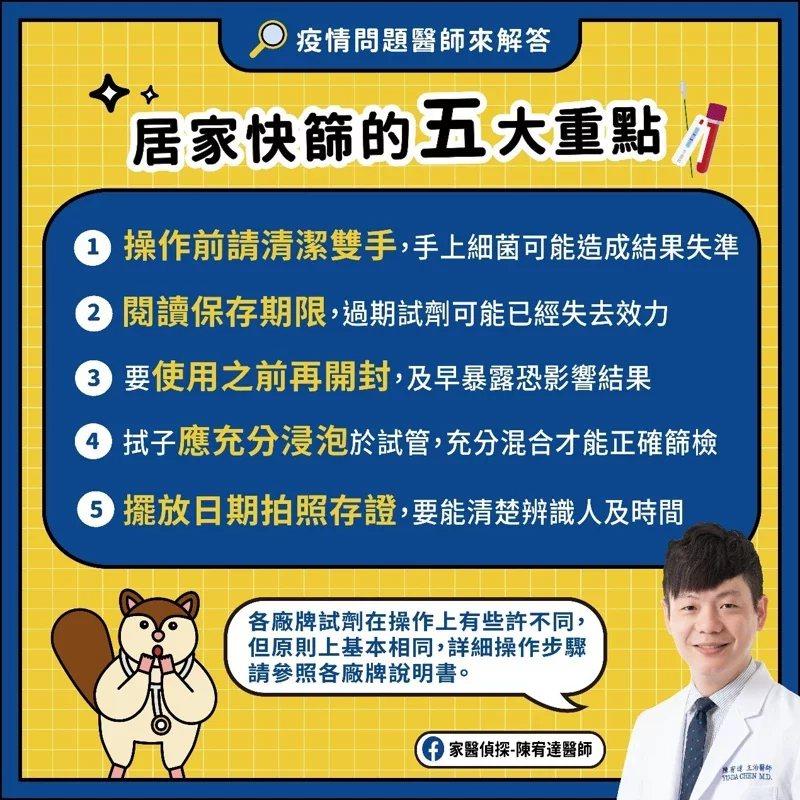 家用快篩試劑核酸檢測、抗原檢測比較表。 圖/醫師陳宥達提供