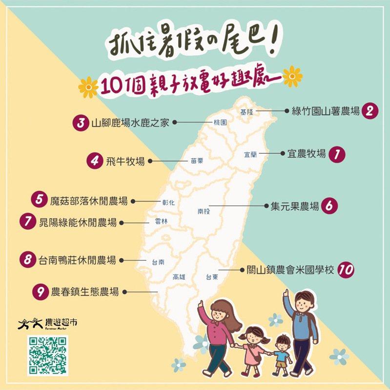 ▲快來按圖索驥,親子一起體驗農業旅遊。  圖:台灣休閒農業發展協會/提供