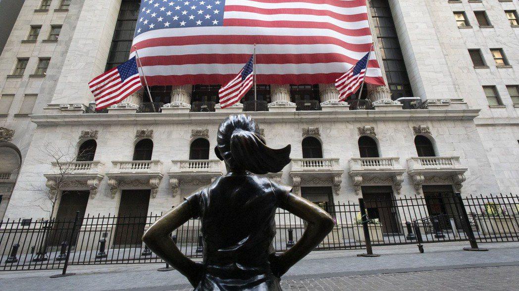 美股示意圖。美聯社