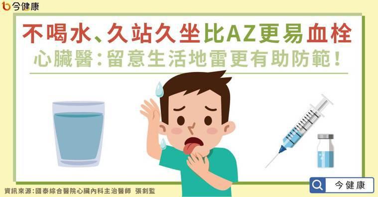 不喝水、久站久坐比AZ更易血栓!心臟醫:留意生活地雷更有助防範! 圖/今健康提供
