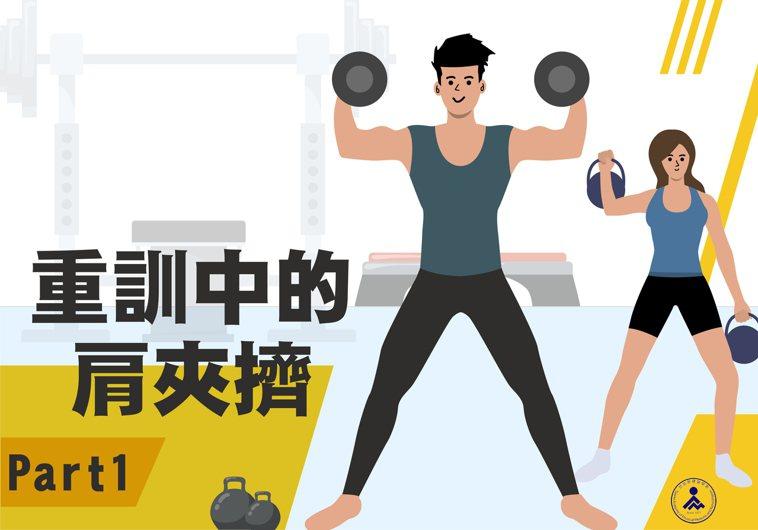 許多重訓愛好者常會出現肩膀疼痛,其中肩「夾擠」是其中一個重要又常見的原因。