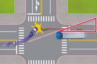 左轉的車輛,其右前視野會受到對向內側車道車輛的影響,產生視野盲點。圖/北市交大提...