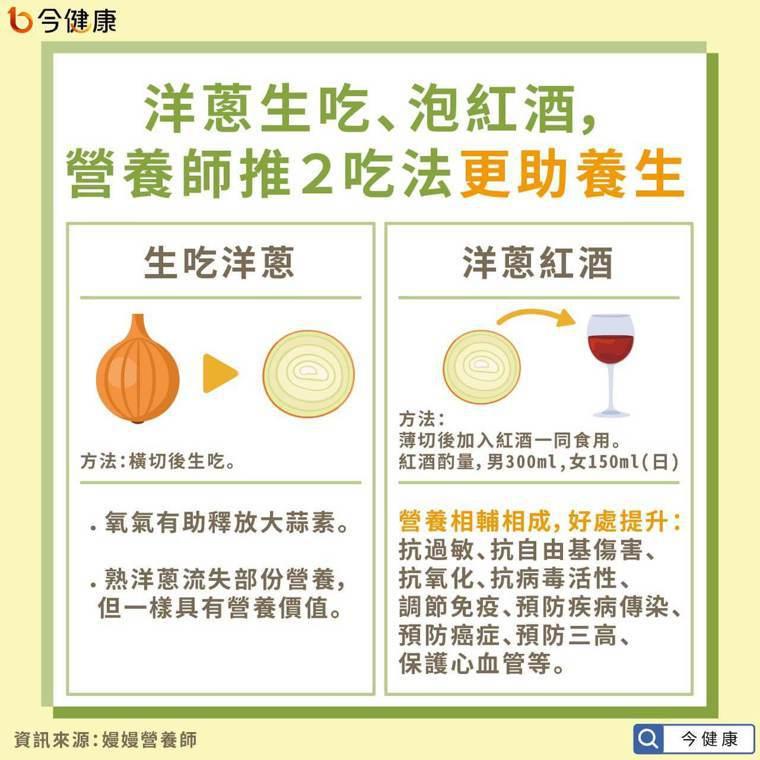 洋蔥生吃、泡紅酒,營養師推2吃法更助養生! 圖/今健康提供