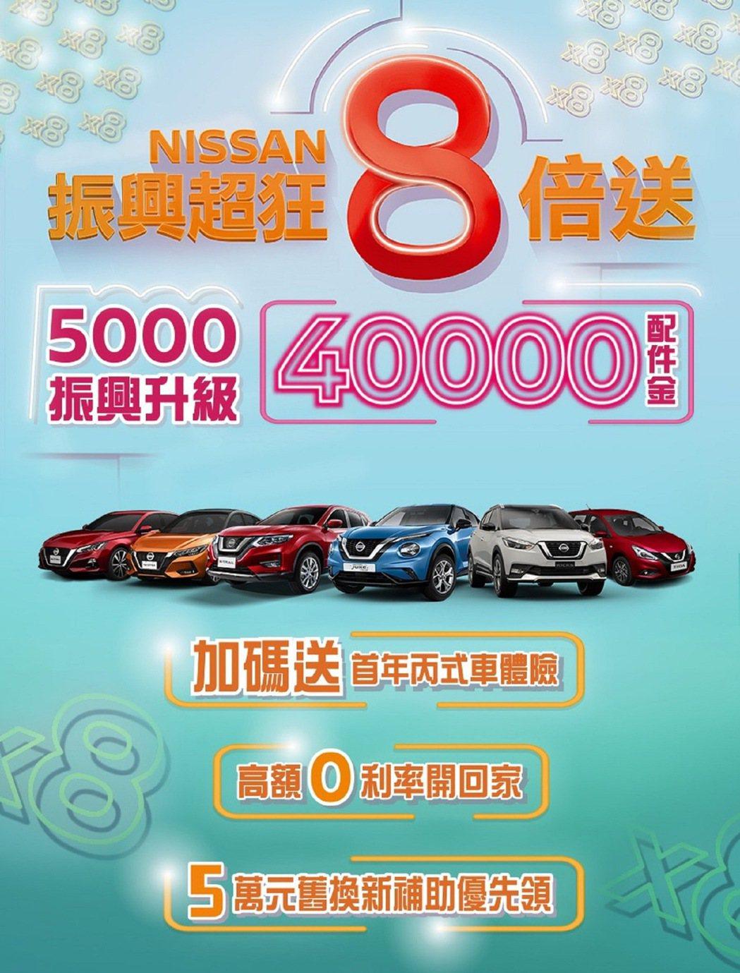 為滿足消費者期待與購車需求,裕隆日產率先響應政府振興政策,限時推出「NISSAN...