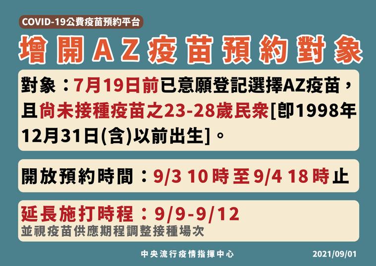 陳時中宣布延長第七輪AZ施打時程。圖/指揮中心提供