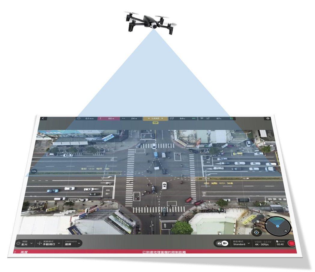 無人機「上帝視角」清楚辨識並追蹤路口人、車流動軌跡。圖/運研所提供