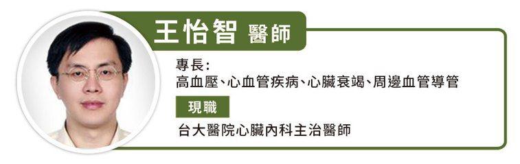 王怡智醫師小檔案 圖/Heho提供