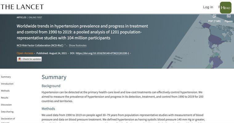 國際期刊《刺胳針》最新一篇研究指出,全球 30 年來罹患高血壓的人數成長超過一倍...